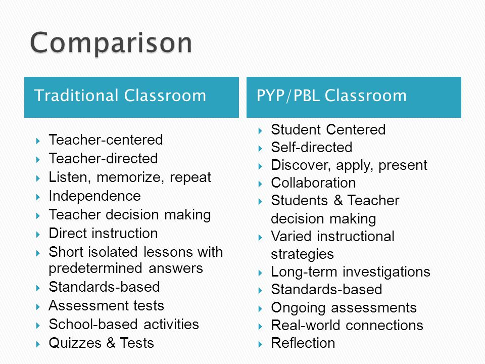 Comparison Traditional Classroom PYP/PBL Classroom Student Centered