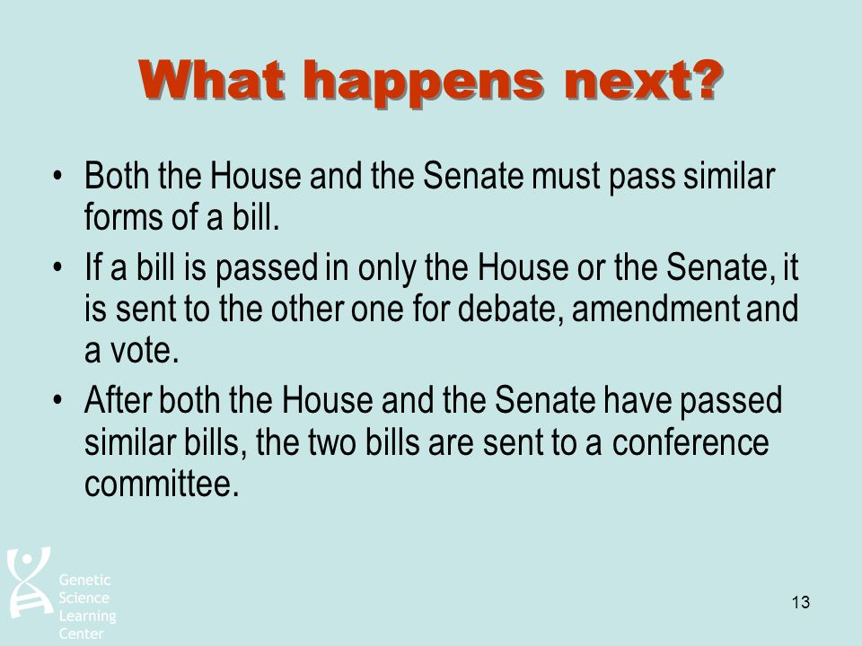 What happens next Both the House and the Senate must pass similar forms of a bill.