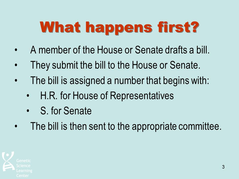 What happens first A member of the House or Senate drafts a bill.
