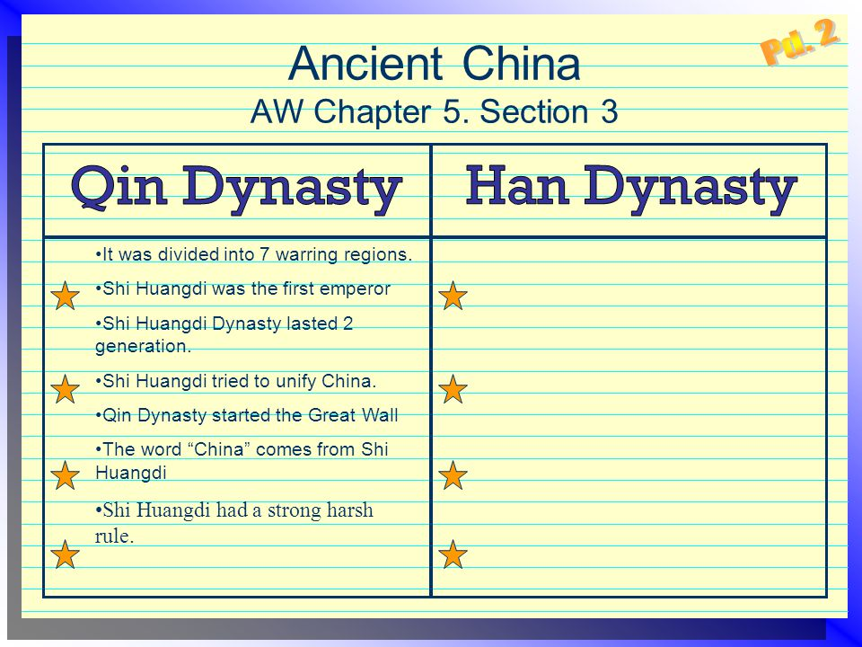 Ancient China AW Chapter 5. Section 3