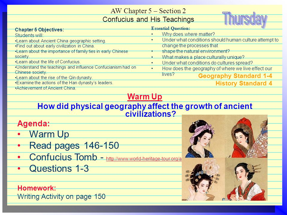 How did physical geography affect the growth of ancient civilizations