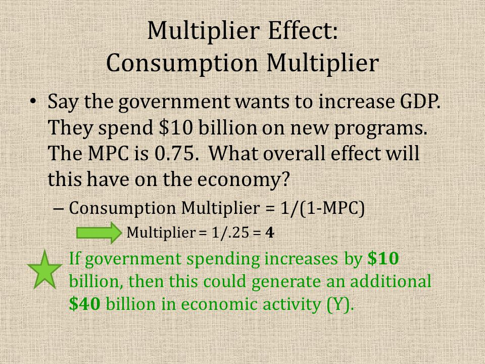 Multiplier Effect: Consumption Multiplier
