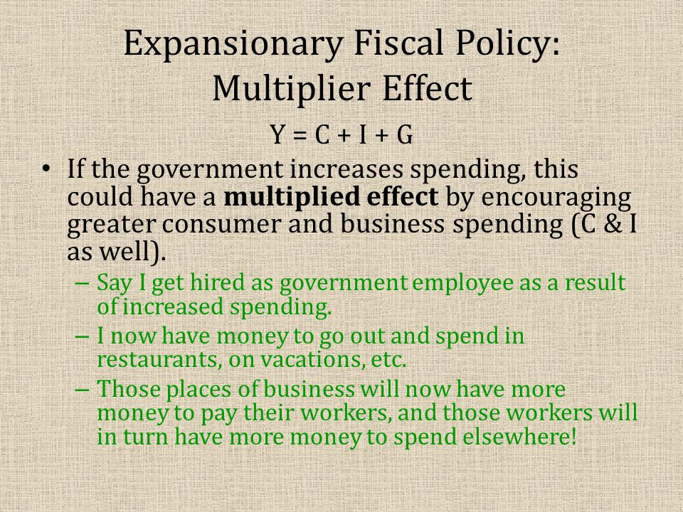 Expansionary Fiscal Policy: Multiplier Effect