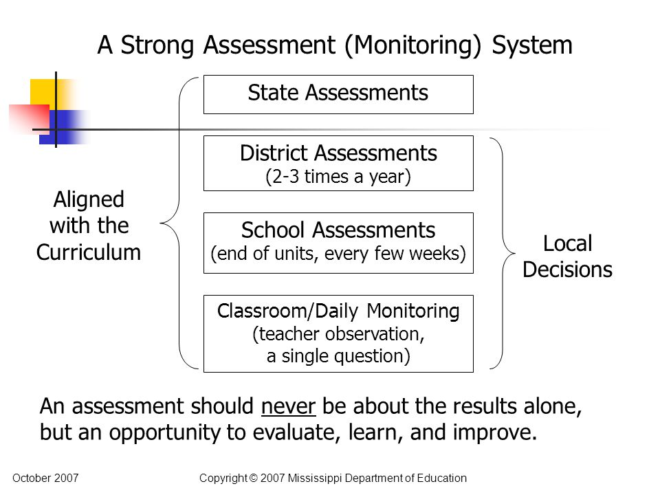 A Strong Assessment (Monitoring) System