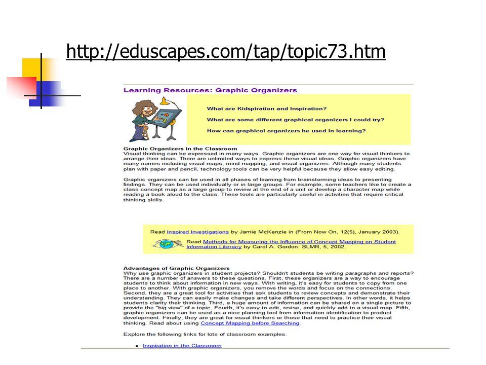 http://eduscapes.com/tap/topic73.htm 85