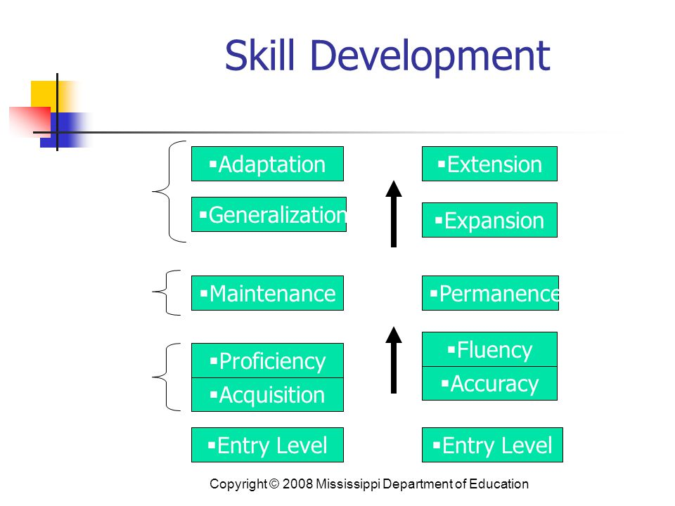Skill Development Adaptation Extension Advanced Generalization