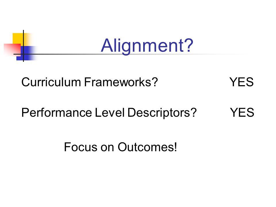 Alignment Curriculum Frameworks YES