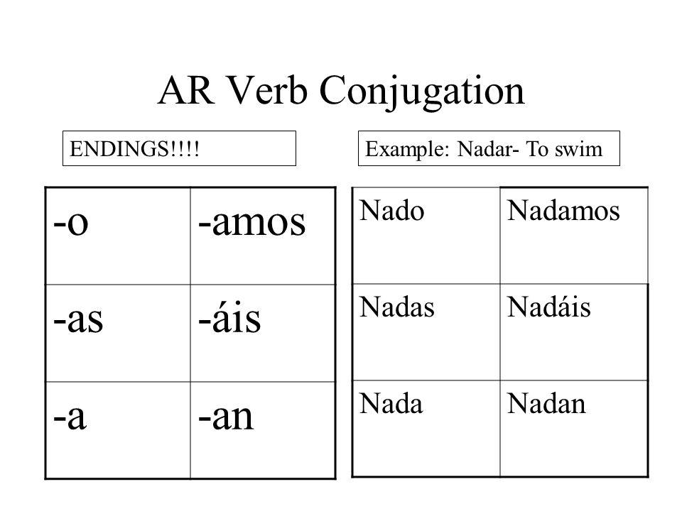 -o -amos -as -áis -a -an AR Verb Conjugation Nado Nadamos Nadas Nadáis