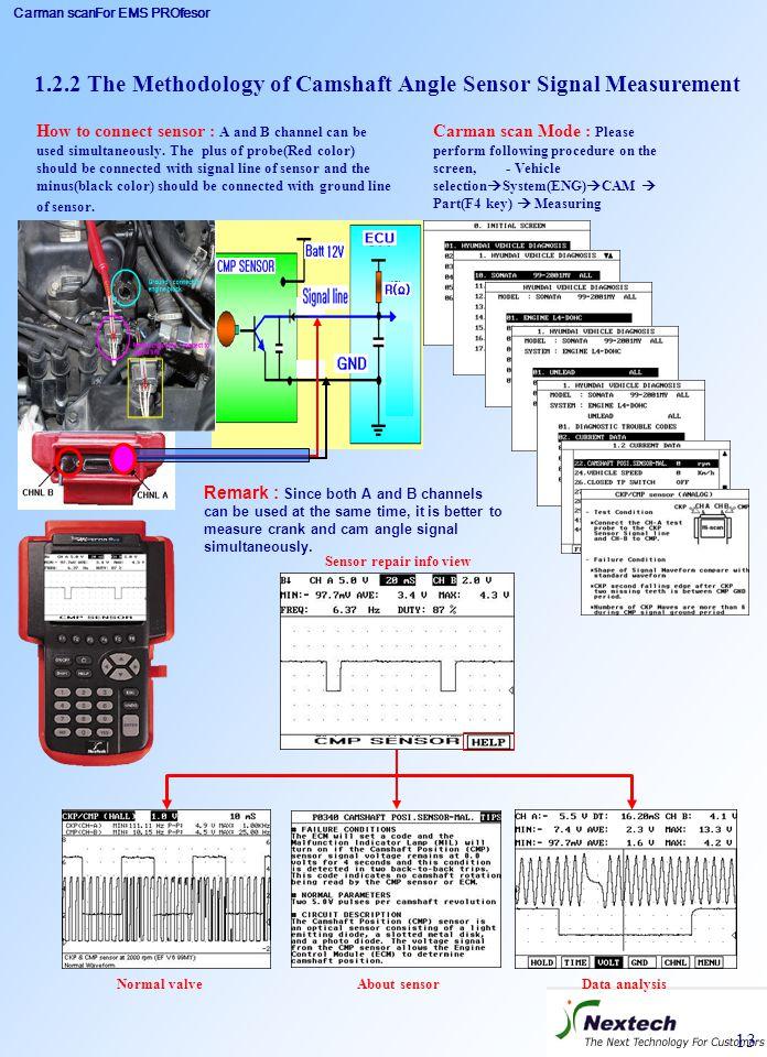 Sensor repair info view