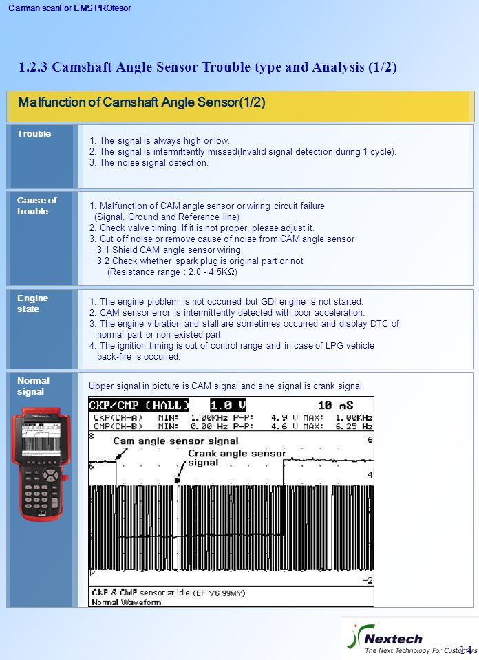 1.2.3 Camshaft Angle Sensor Trouble type and Analysis (1/2)