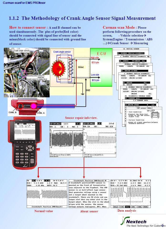 Sensor repair info view.