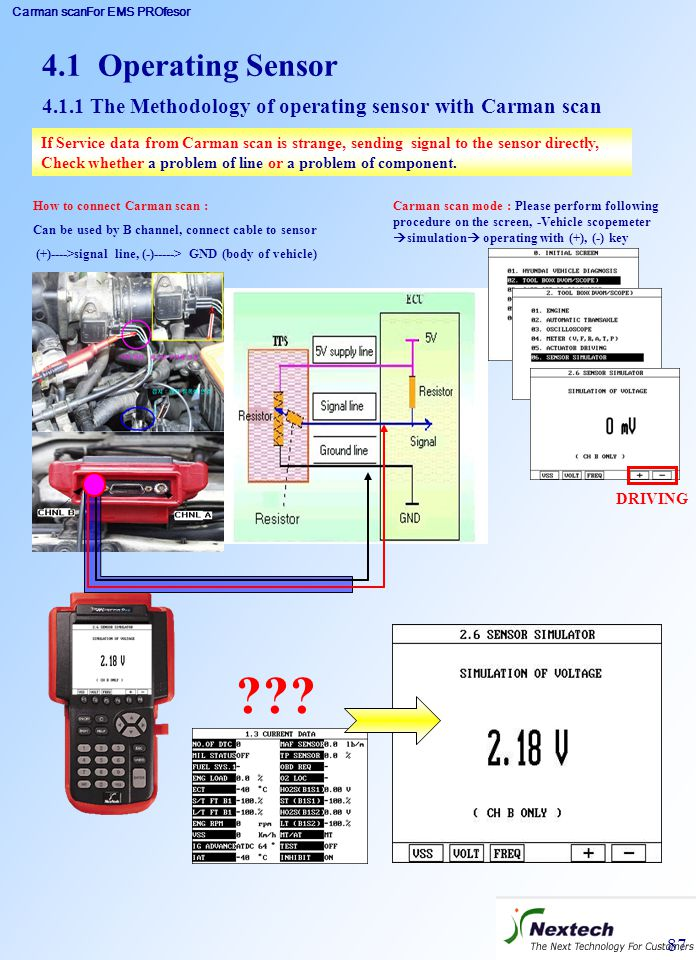 4.1 Operating Sensor 4.1.1 The Methodology of operating sensor with Carman scan.