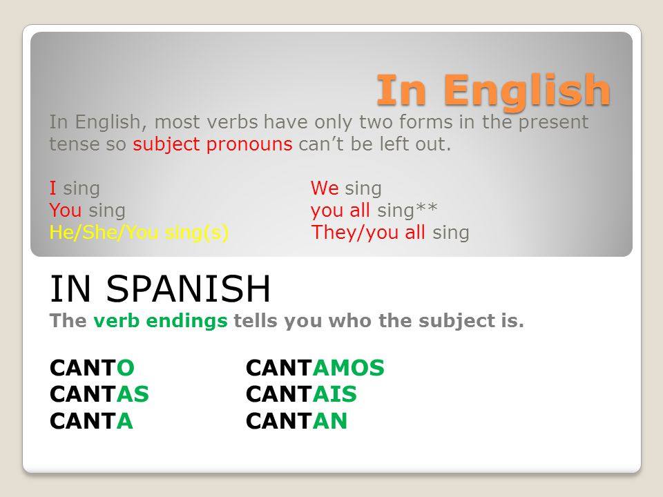 In English IN SPANISH CANTO CANTAMOS CANTAS CANTAIS CANTA CANTAN