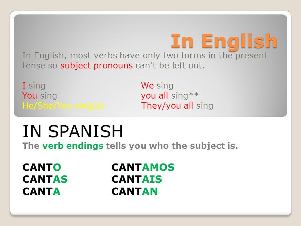 In English IN SPANISH CANTO CANTAMOS CANTAS CANTAIS CANTA CANTAN