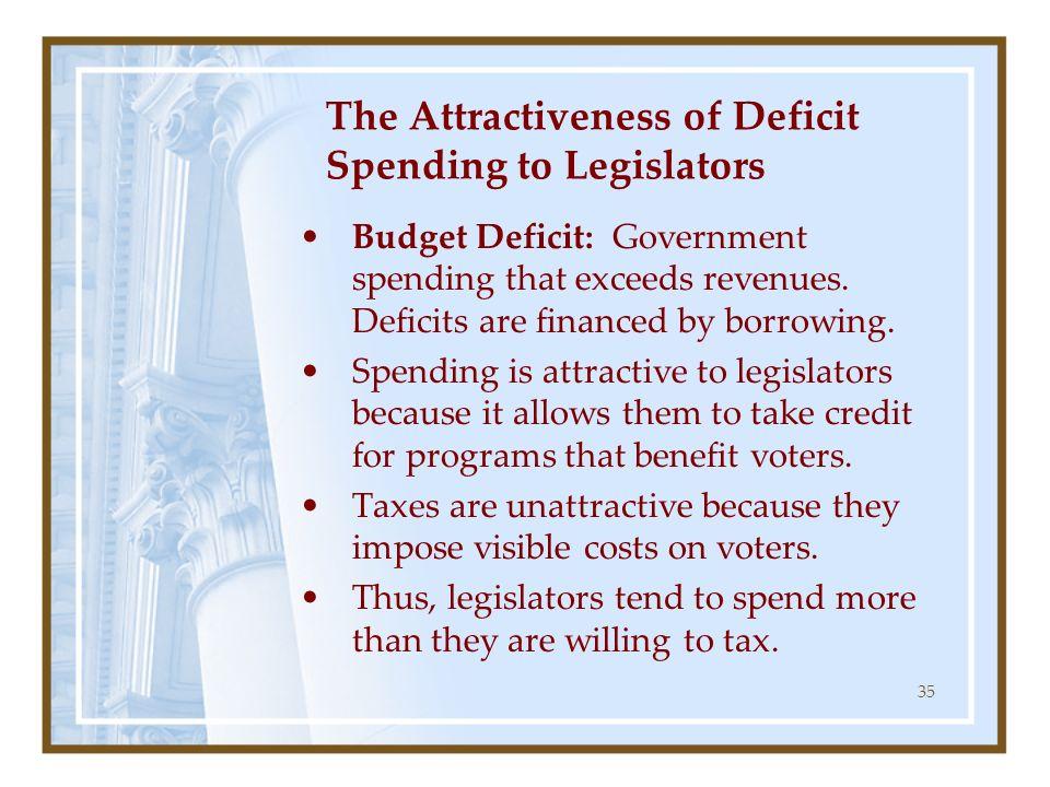 The Attractiveness of Deficit Spending to Legislators