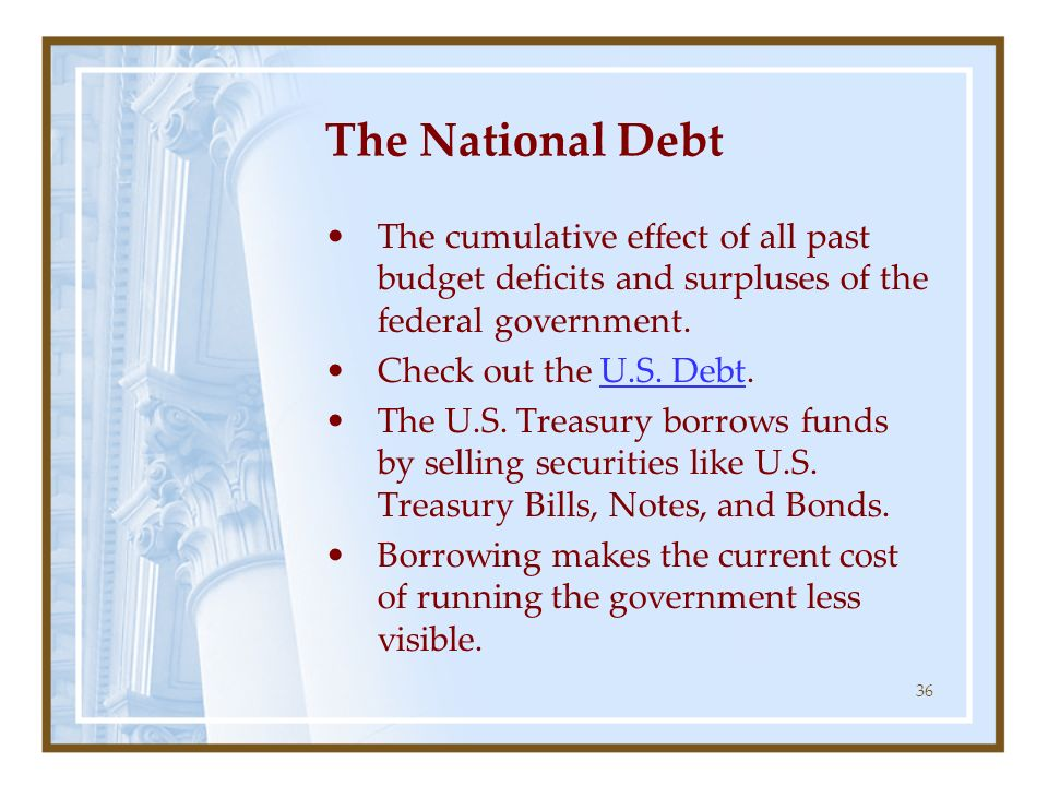 The National Debt The cumulative effect of all past budget deficits and surpluses of the federal government.