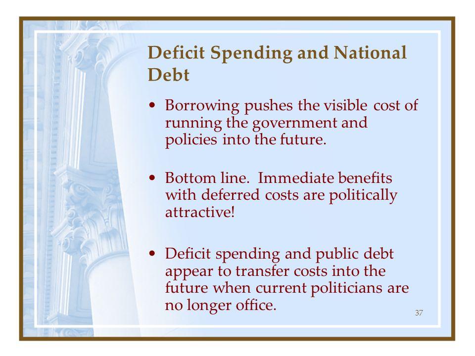 Deficit Spending and National Debt