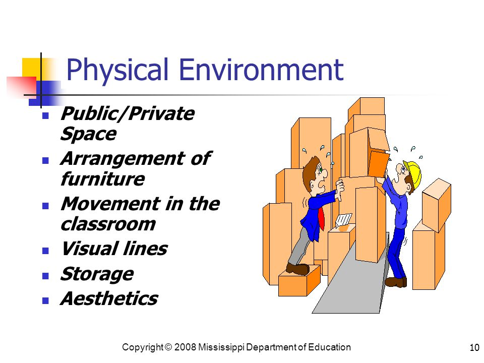 Physical Environment Public/Private Space Arrangement of furniture