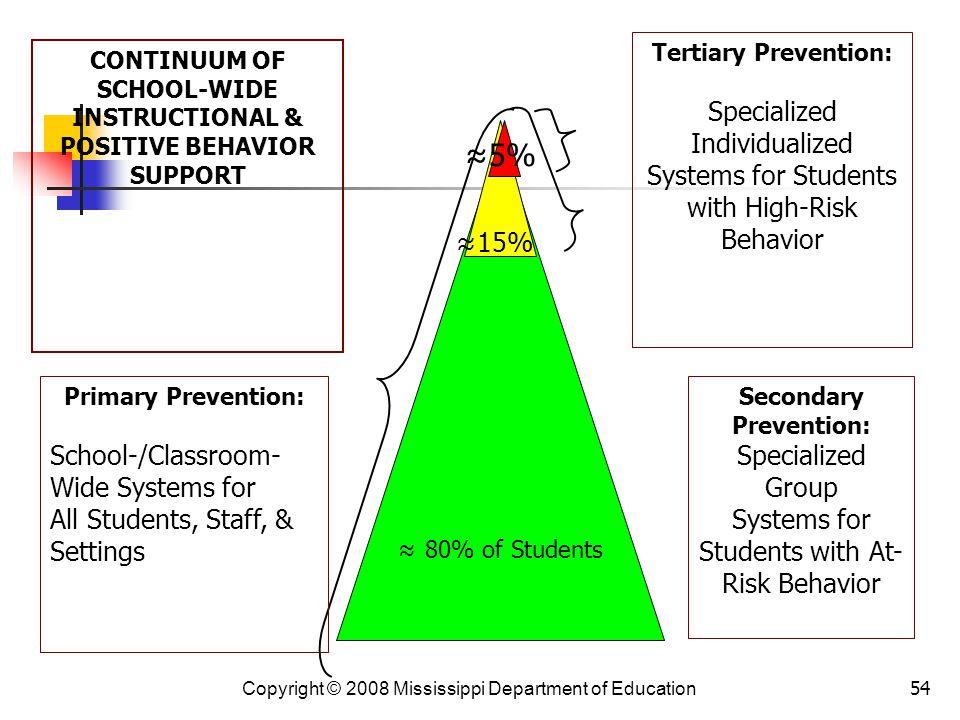 Secondary Prevention: