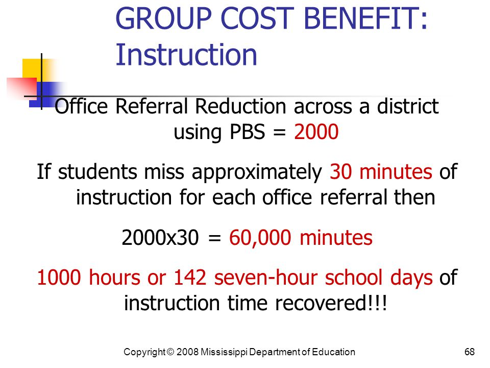 GROUP COST BENEFIT: Instruction