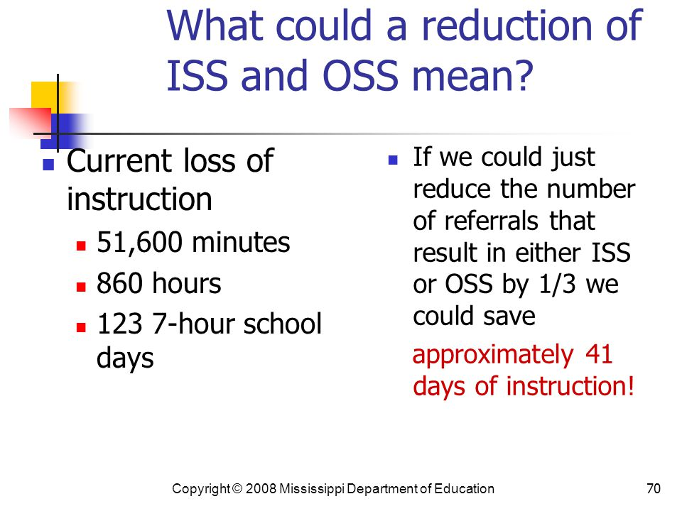 What could a reduction of ISS and OSS mean