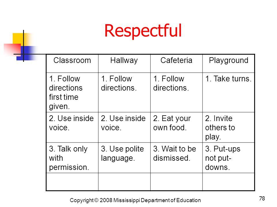 Respectful Classroom Hallway Cafeteria Playground