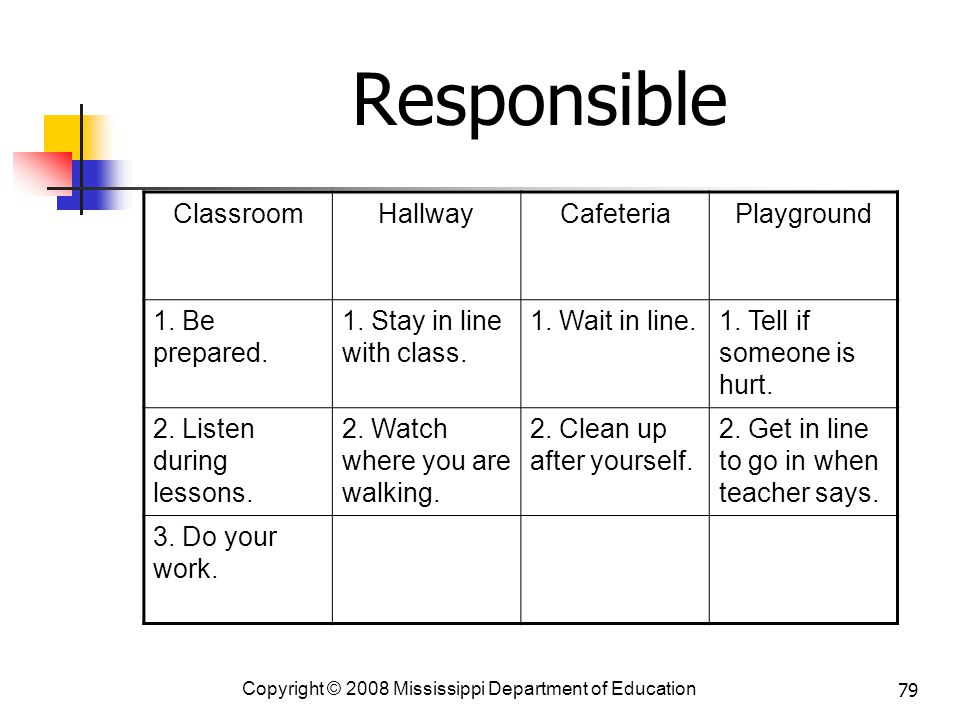 Responsible Classroom Hallway Cafeteria Playground 1. Be prepared.