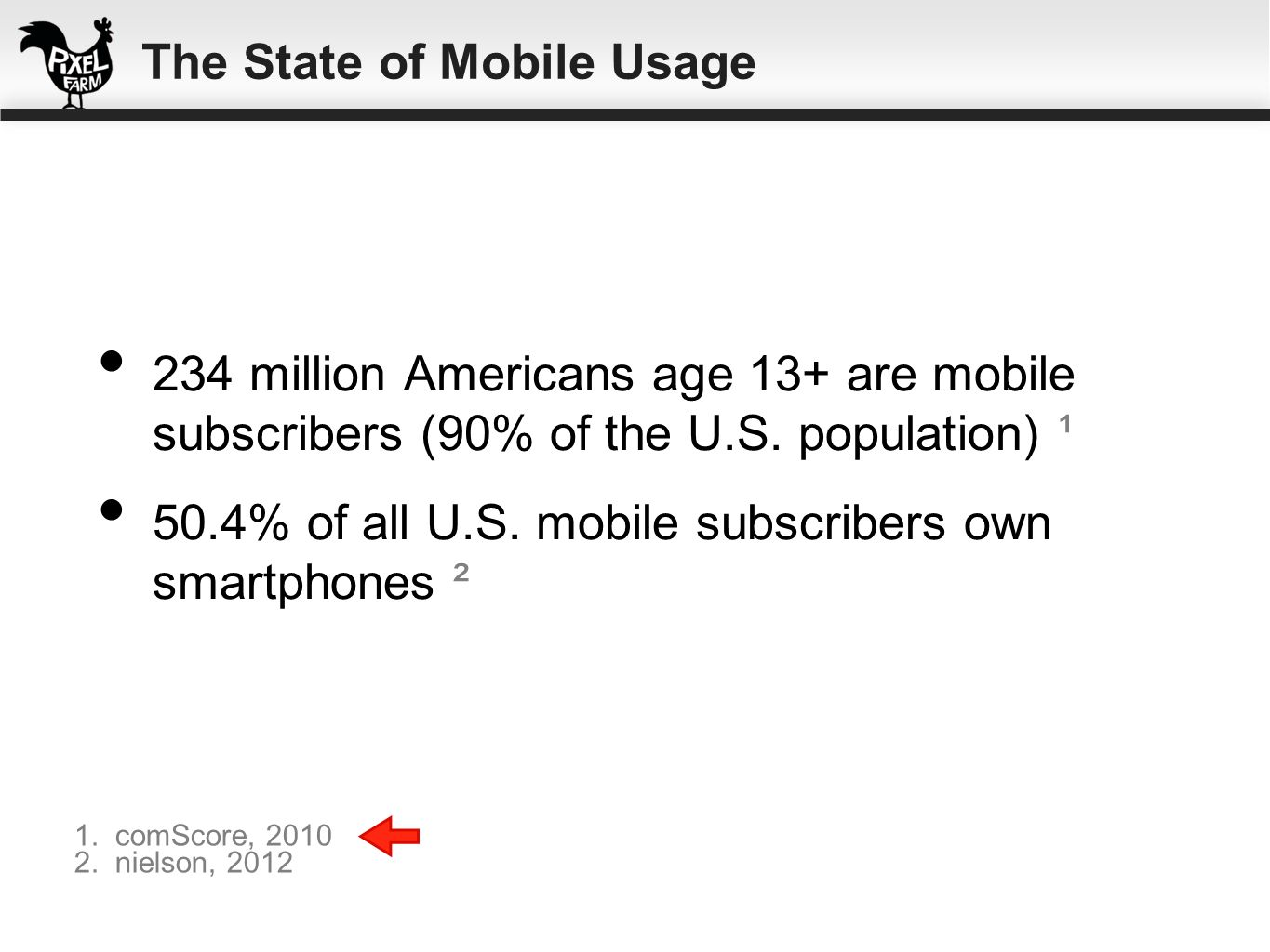 The State of Mobile Usage