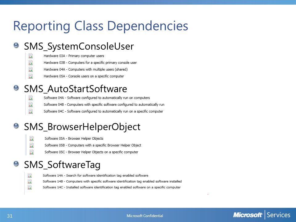 Reporting Class Dependencies