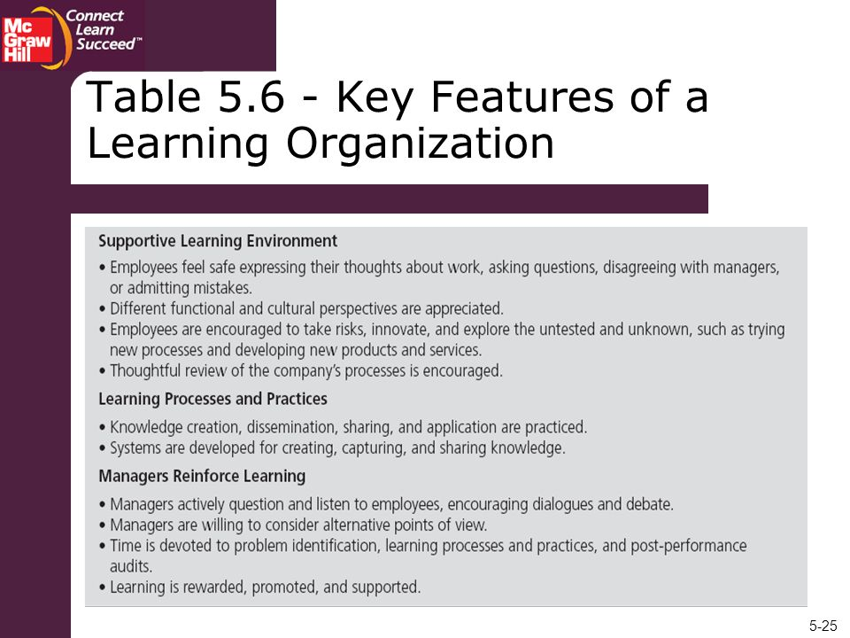 Table 5.6 - Key Features of a Learning Organization