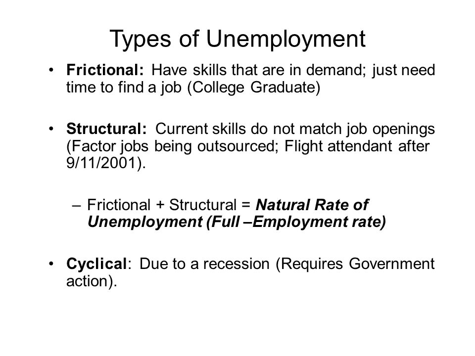Types of Unemployment Frictional: Have skills that are in demand; just need time to find a job (College Graduate)
