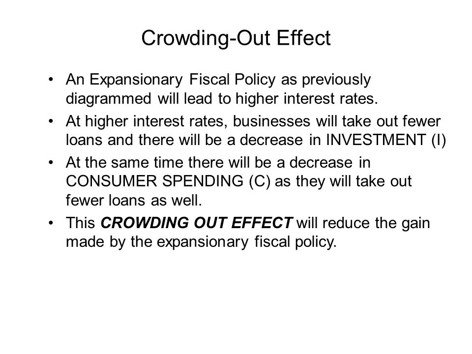 Crowding-Out Effect An Expansionary Fiscal Policy as previously diagrammed will lead to higher interest rates.