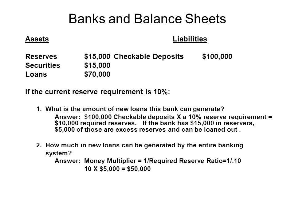Banks and Balance Sheets