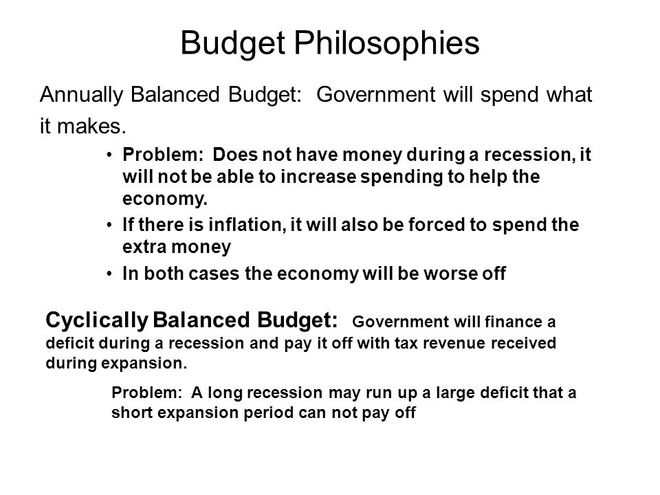 Budget Philosophies Annually Balanced Budget: Government will spend what. it makes.