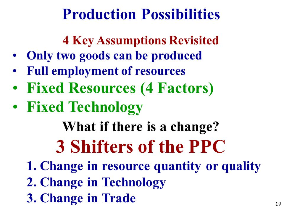 3 Shifters of the PPC Production Possibilities