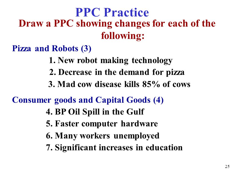 PPC Practice Draw a PPC showing changes for each of the following:
