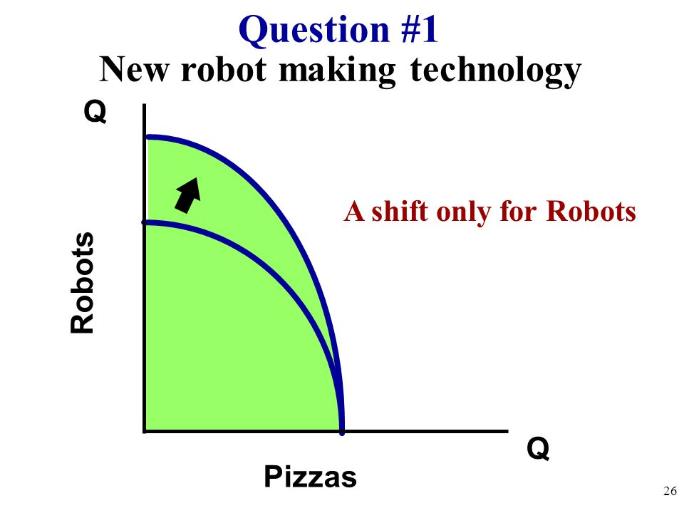 New robot making technology