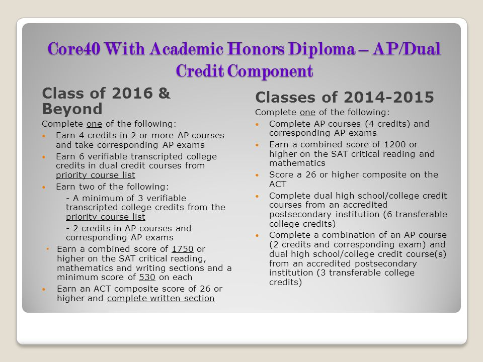 Core40 With Academic Honors Diploma – AP/Dual Credit Component