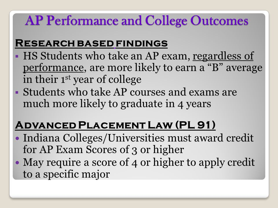 AP Performance and College Outcomes