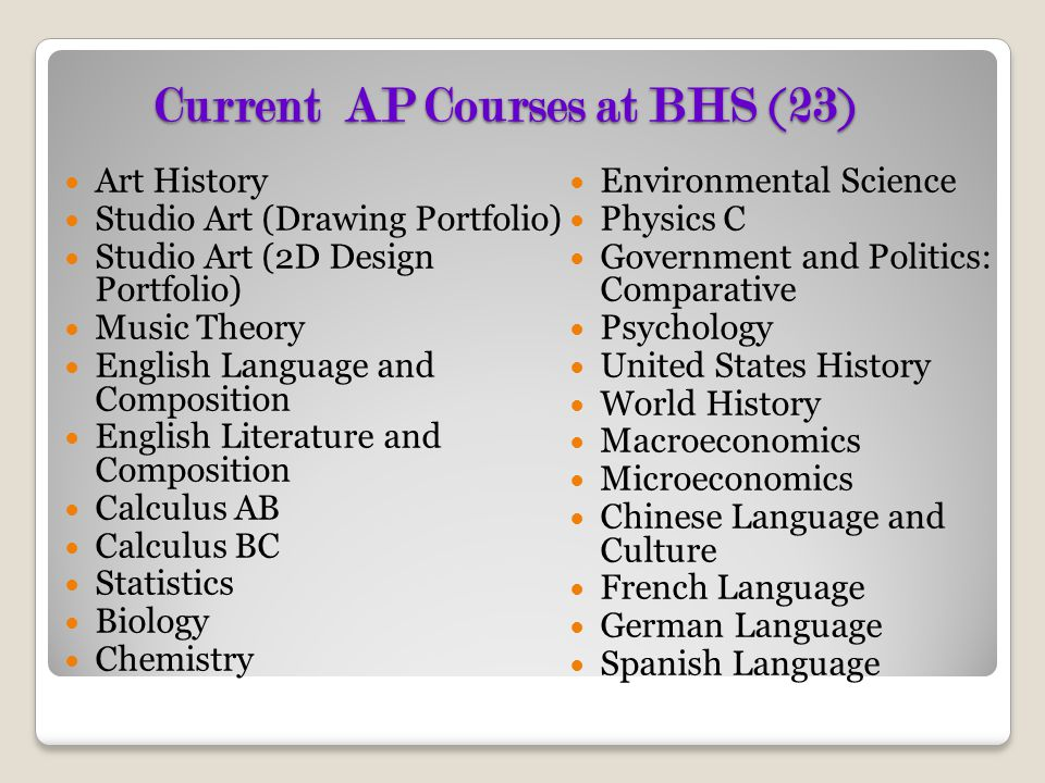 Current AP Courses at BHS (23)