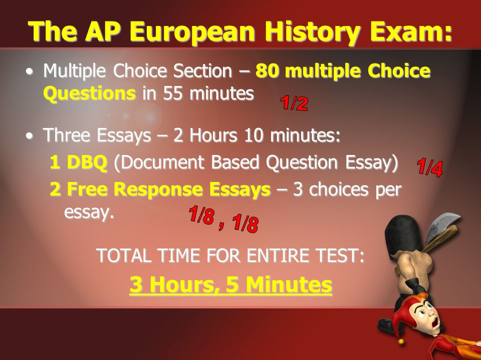 The AP European History Exam: