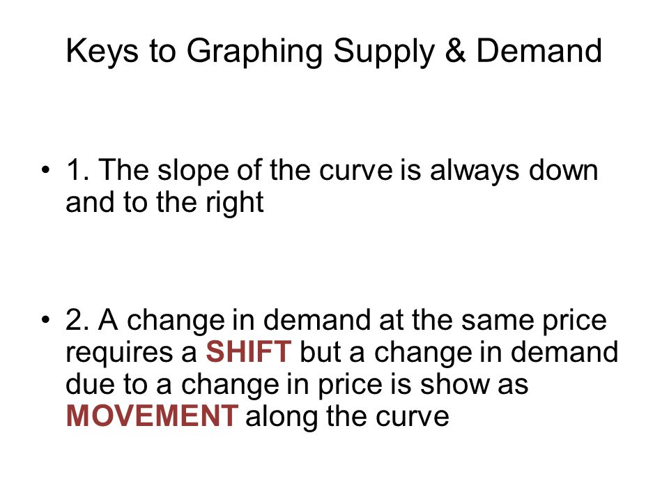 Keys to Graphing Supply & Demand