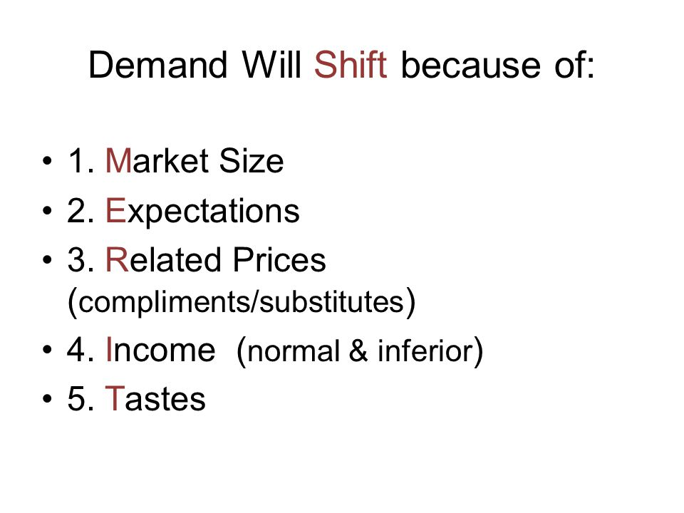Demand Will Shift because of: