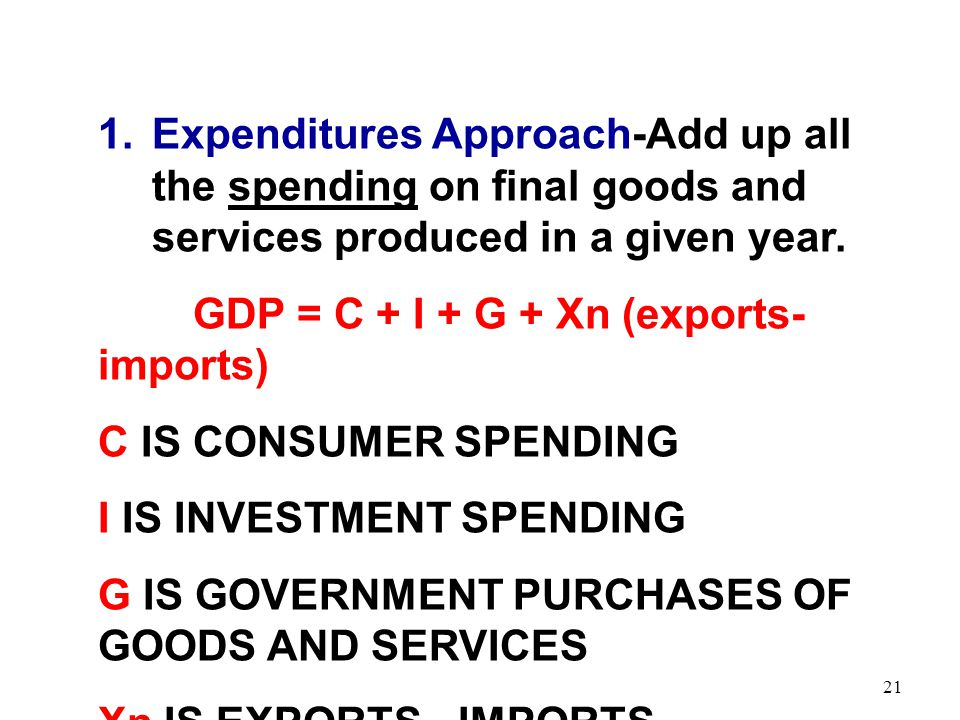 GDP = C + I + G + Xn (exports-imports)