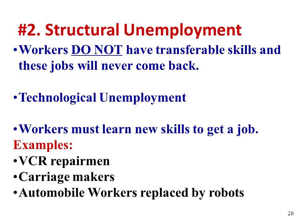 #2. Structural Unemployment