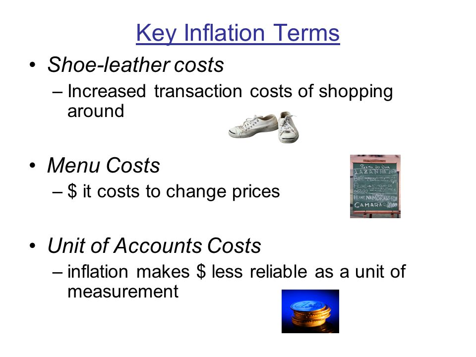 Key Inflation Terms Shoe-leather costs Menu Costs
