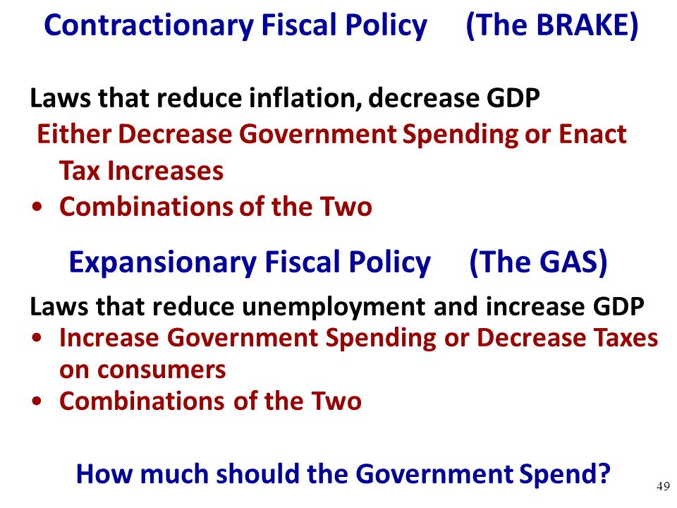 Contractionary Fiscal Policy (The BRAKE)