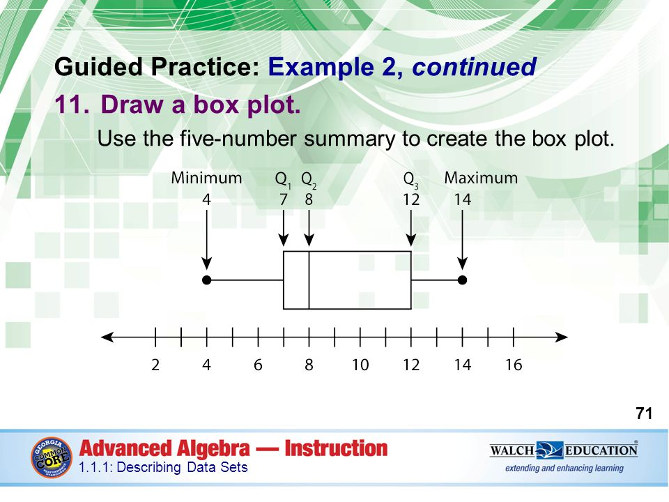 Guided Practice: Example 2, continued Draw a box plot.