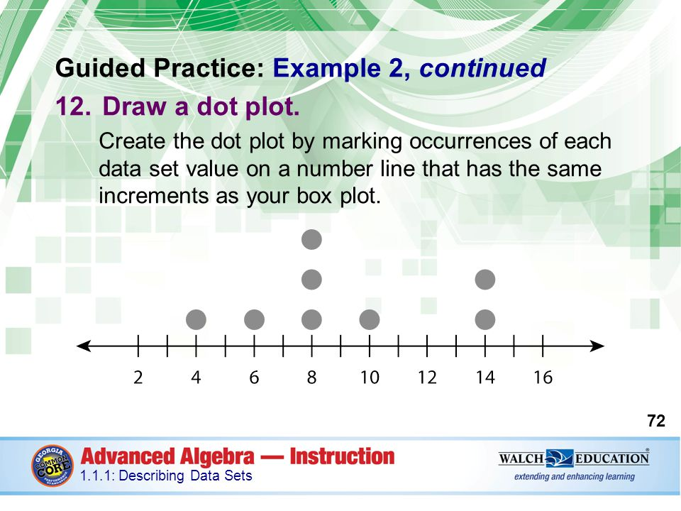 Guided Practice: Example 2, continued Draw a dot plot.