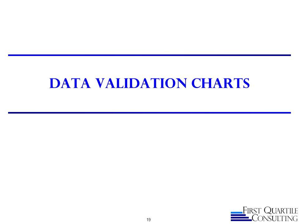 DATA VALIDATION CHARTS